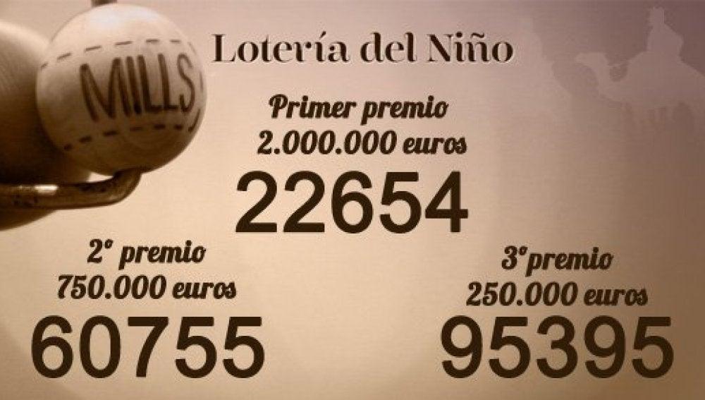 Premios de la Lotería del Niño