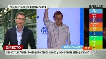 """Feijóo: """"Que Ciudadanos cuestione que Rajoy sea el presidente para apoyar al PP no tiene antecedentes"""""""