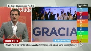 """Rivera: """"Para que apoyemos al PP Rajoy tiene que abandonar el sillón de la presidencia"""""""