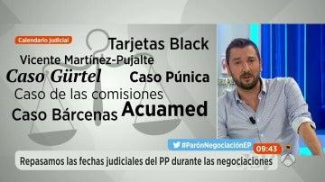 ¿Afectarán las citas judiciales del PP a las negociaciones para la investidura de Rajoy?