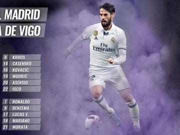 Lista de convocados de Zidane contra el Celta