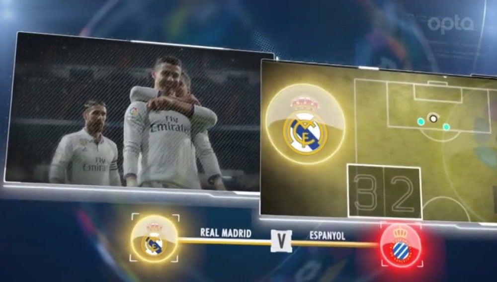 Frame 22.866666 de: Las claves de la jornada 23 de Liga: de los malos resultados del Atleti a domicilio hasta la racha goleadora del Madrid y Messi