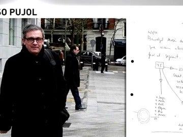 Frame 12.199888 de: Jordi Pujol Ferrusola, el hermano mayor, repartía dinero entre sus hermanos