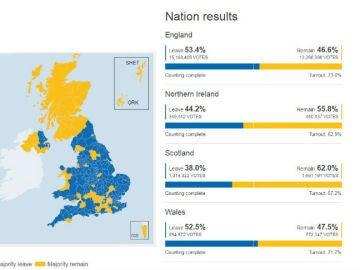 El mapa del Brexit, por regiones