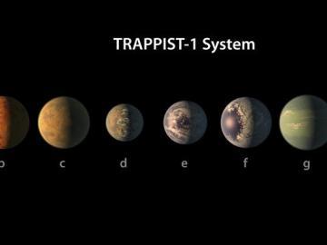 Los siete exoplanetas descubiertos por la NASA