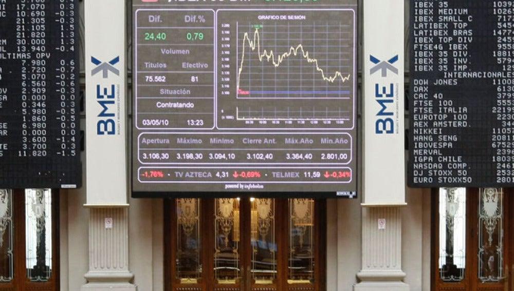 El temor griego lastra al Ibex un 5,41%
