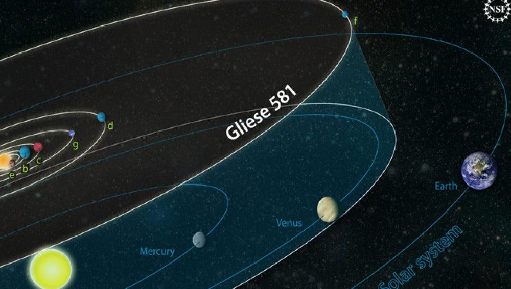 El nuevo explaneta Gliese