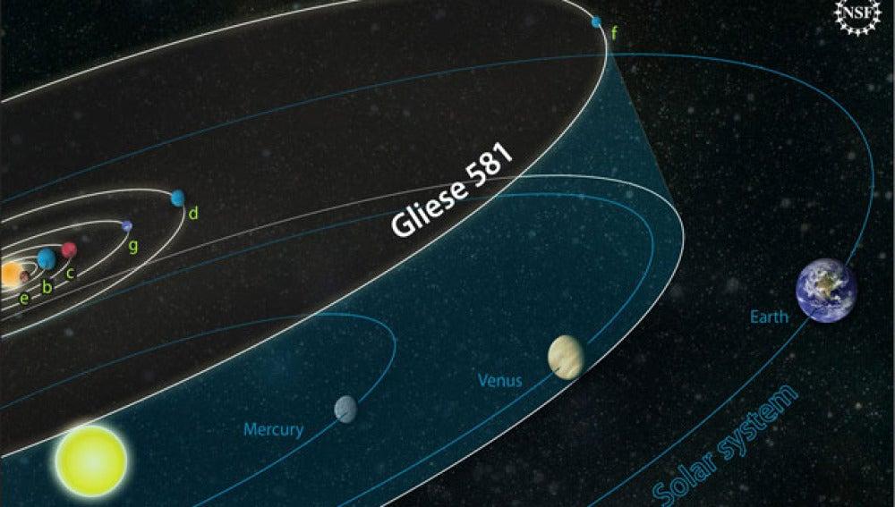 Planeta Gliese