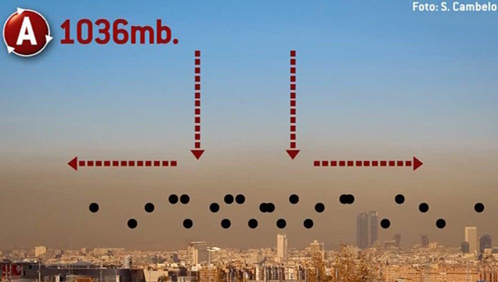 Polución en Madrid