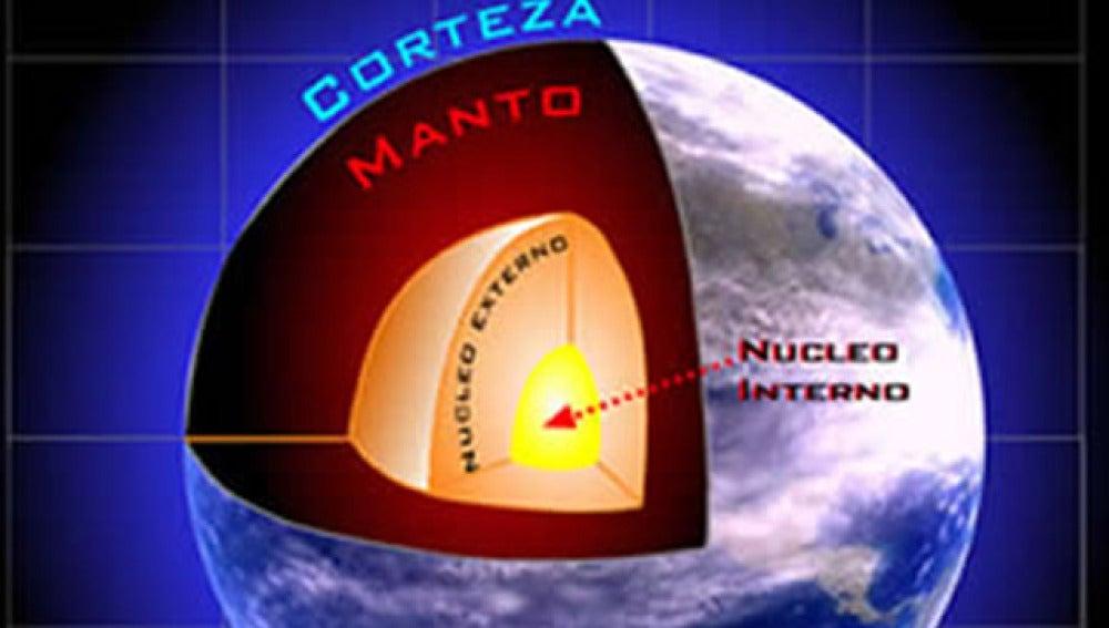 El núcleo de la Tierra gira más lento de lo que se creía