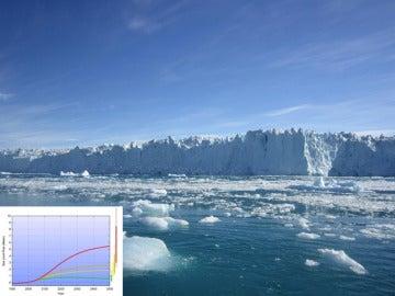 Preocupación por el aumento del nivel del mar