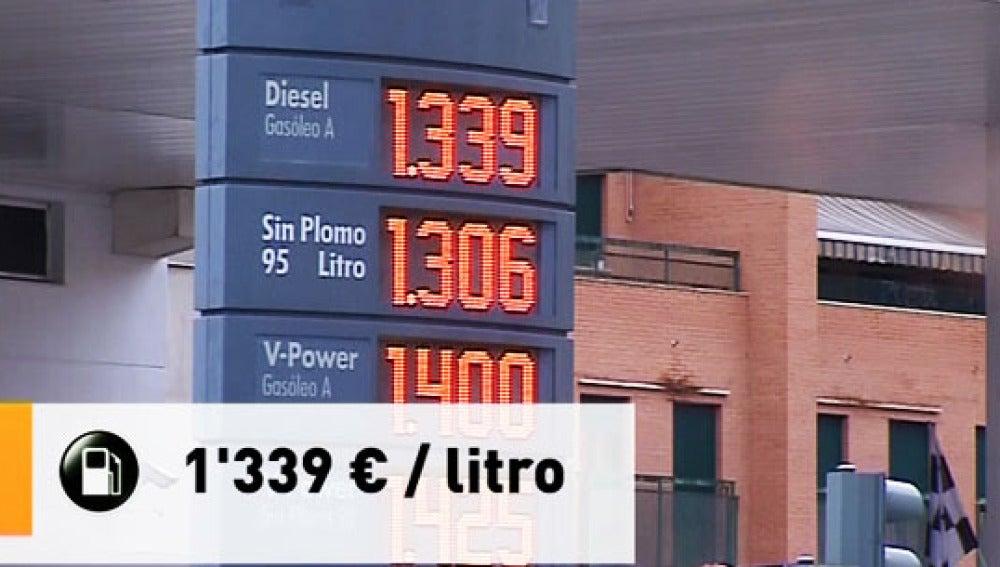 Los precios de la gasolina alcanzan máximos históricos.