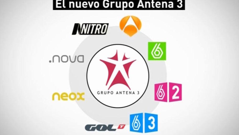 Resultado del Grupo Antena 3 tras la fusión