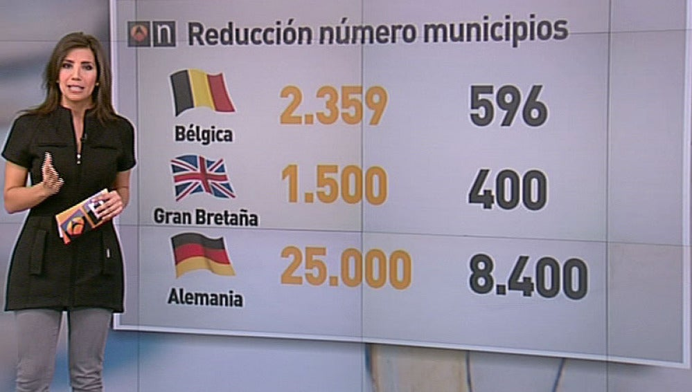 Reducción de municipios en Europa