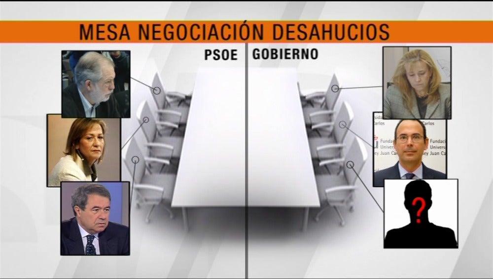 Los Negociadores de los desahucios