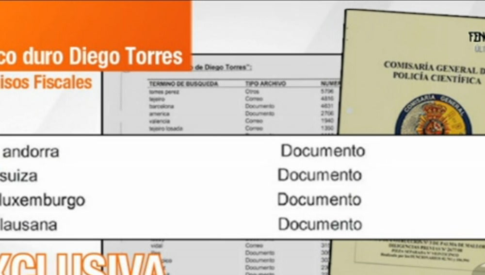 Disco Duro Diego Torres