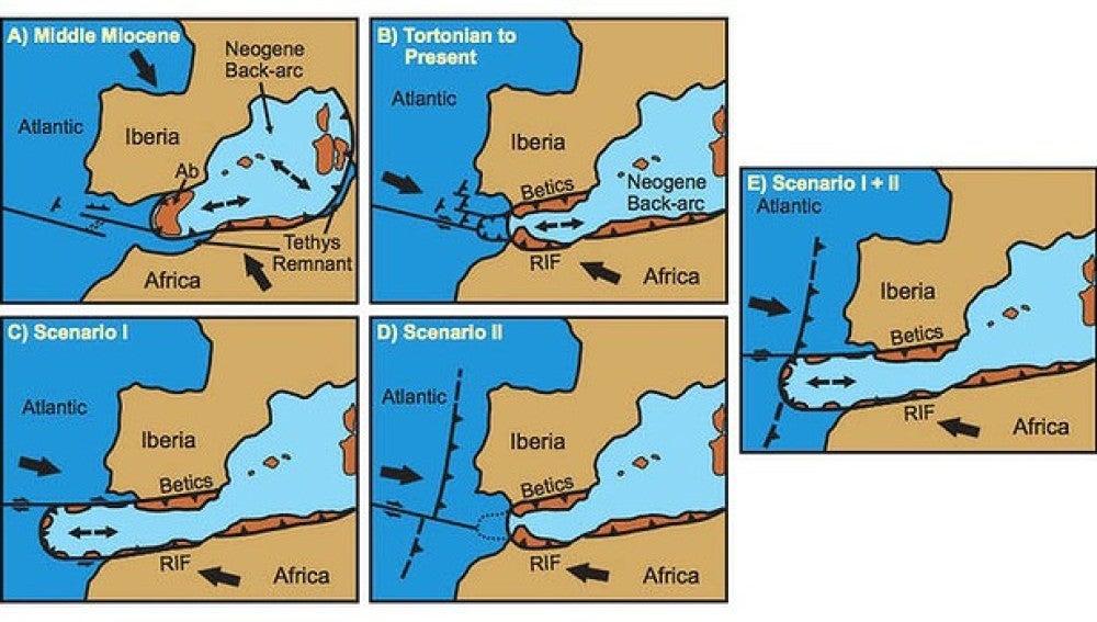 Posibles hipótesis del desarrollo de la zona de subducción de la costa de España