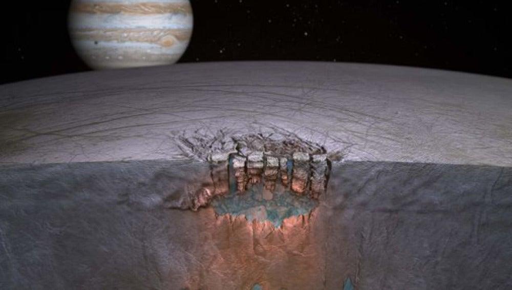 El satélite Europa del planeta Júpiter