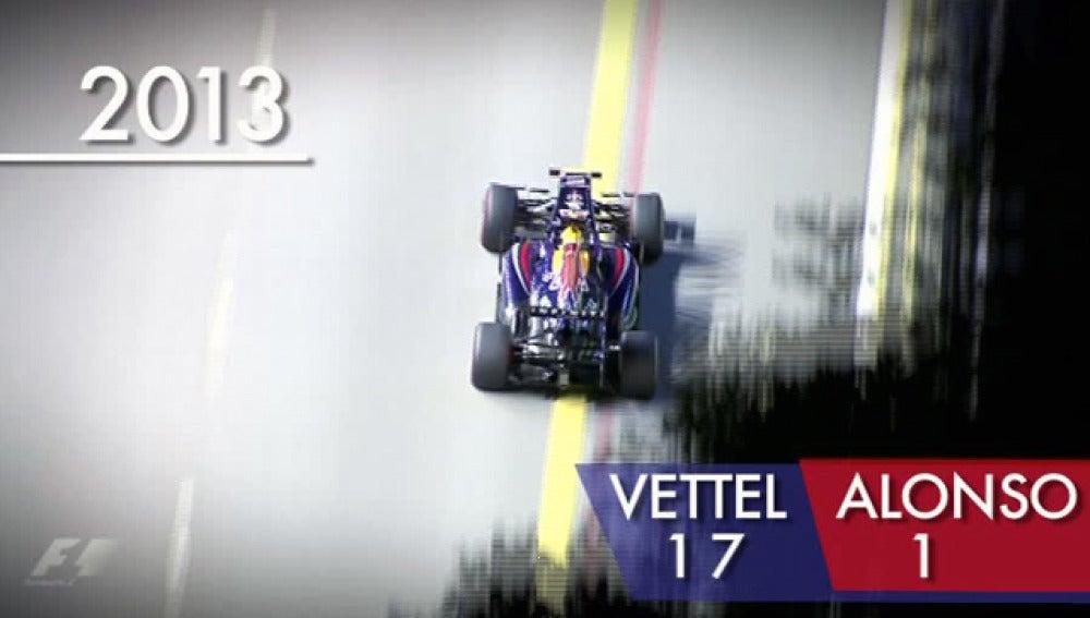 Ventaja de Vettel con Alonso en clasificación en 2013
