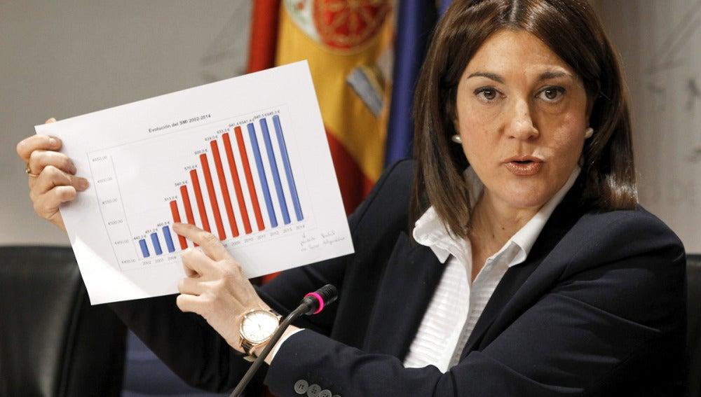 Soraya Rodríguez en rueda de prensa