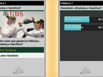 El 59,9% apostó por la victoria de Nico Rosberg