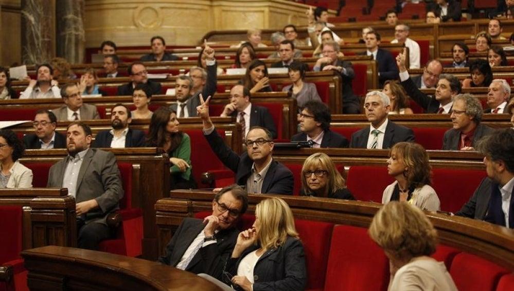 Votación en el Parlament catalán