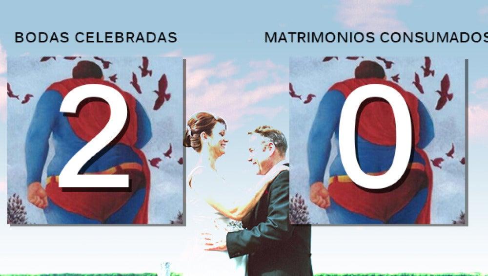 El segundo programa de 'Casados a primera vista' por Super Falete