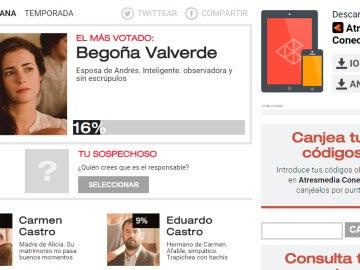 Begoña Valverde es la sospechosa más votada