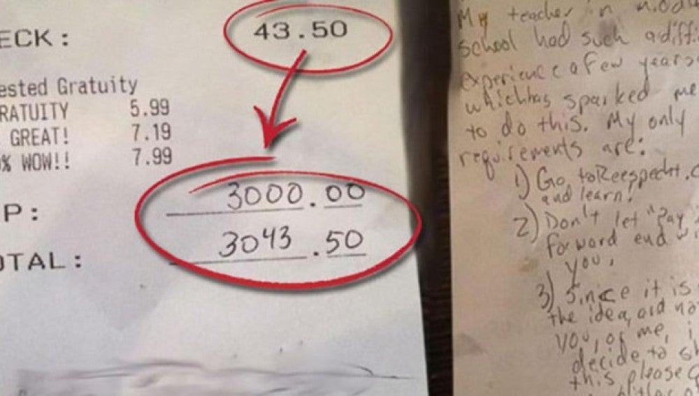 Un hombre deja más de 2.500 euros de propina a una camarera que iba a ser desahuciada