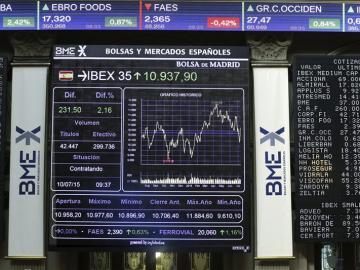 Panel con el principal indicador de la bolsa española, el IBEX 35