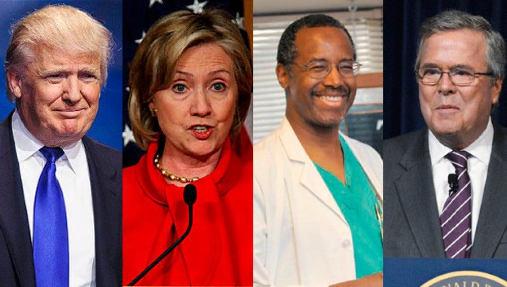 Candidatos a presidentes de EEUU