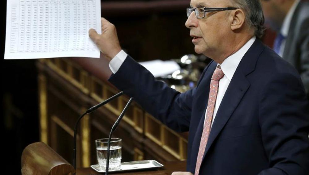 El ministro de Hacienda durante el segundo día del debate de totalidad del proyecto de Ley de Presupuestos para 2016