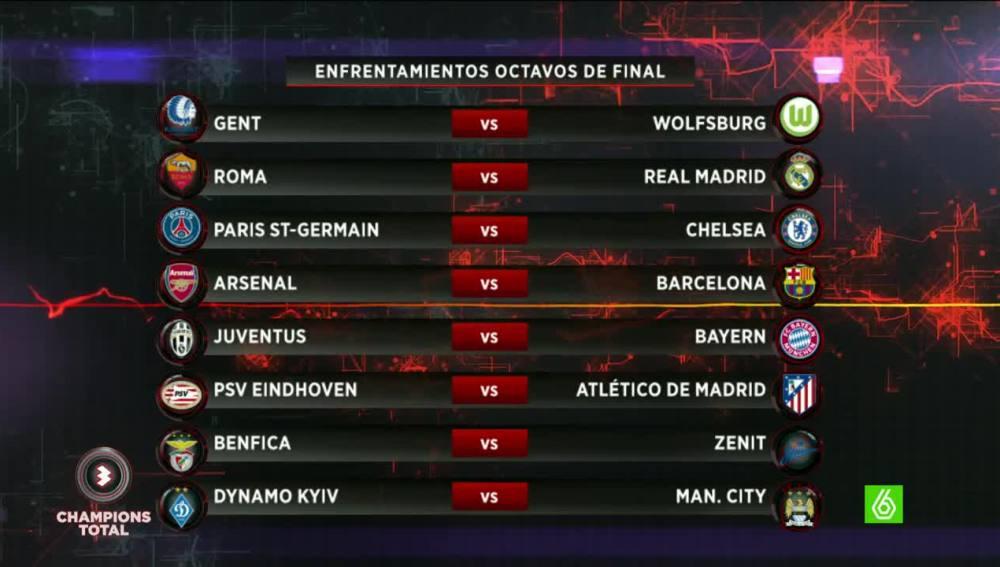 Sorteo Octavos Champions League 2016