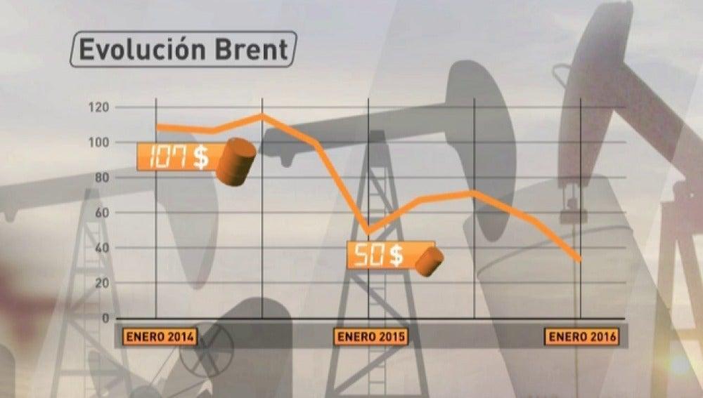 El barril del petróleo cae a precios de hace 12 años