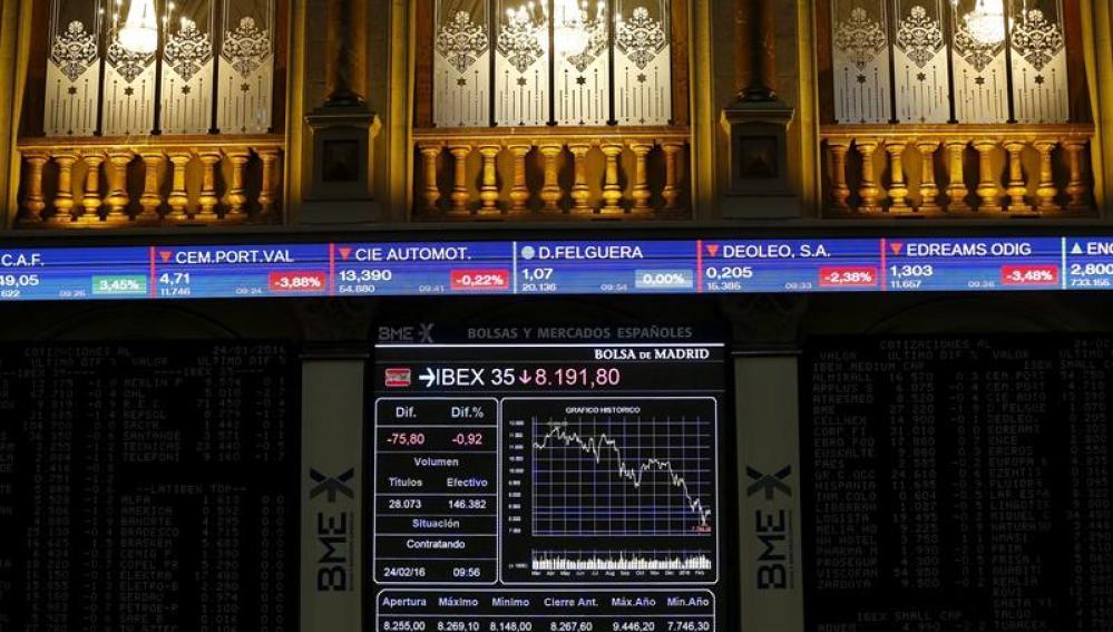 Bolsa de Madrid al cierre de la sesión