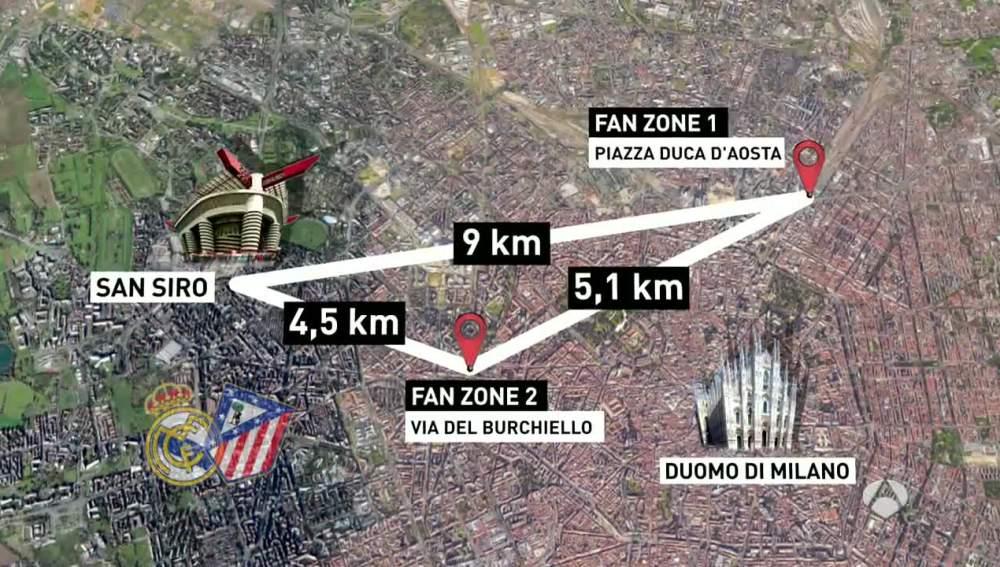 Distribución de Fan Zone en Milán