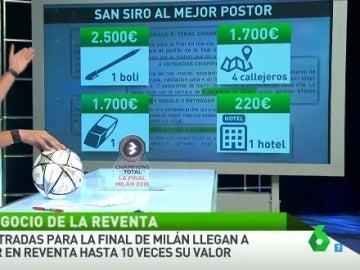 Reventa de cara a la final de Milán