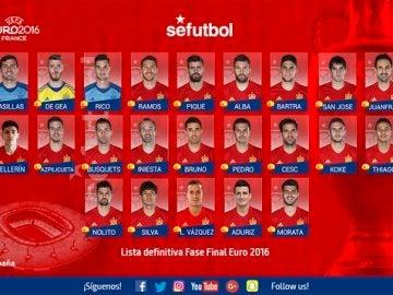 La lista de convocados de España para la Eurocopa de Francia