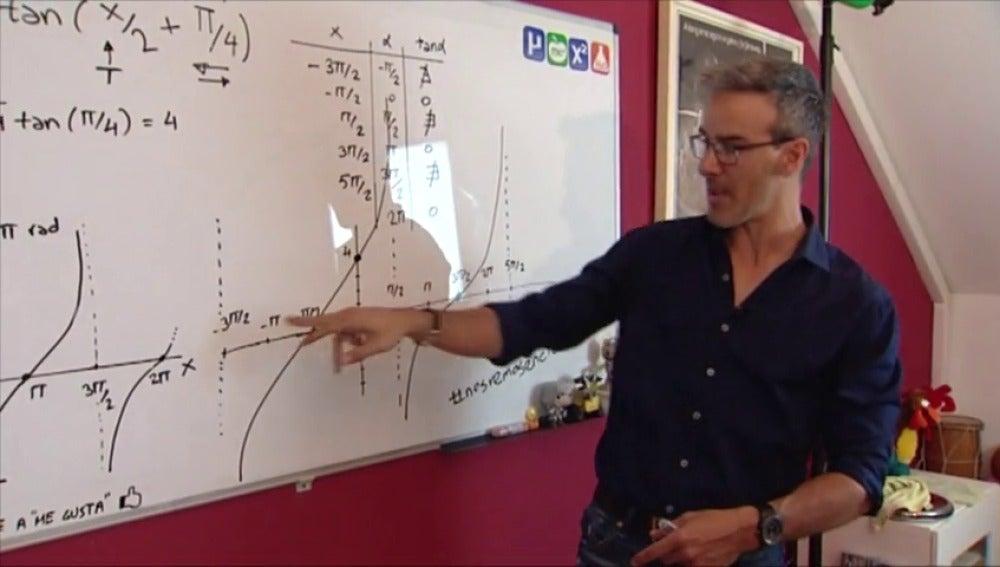 Frame 5.506342 de: David, el profesor que triunfa en Youtube con sus clases para aprobar Selectividad