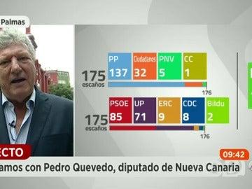 Frame 20.637359 de: QUEVEDO