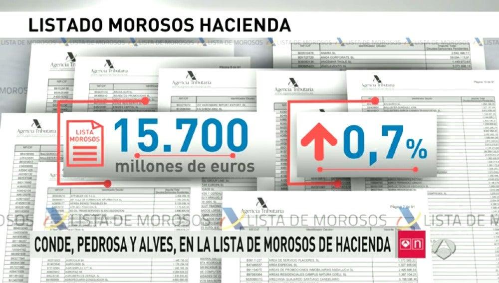 Frame 57.153093 de: Morosos