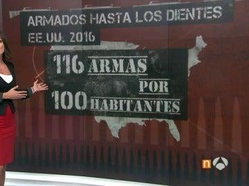Estados Unidos, único país que tiene más armas de fuego que ciudadanos