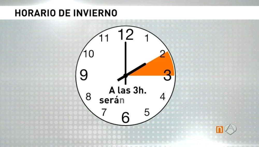 ANTENA 3 TV | Los relojes se atrasarán una hora esta noche: a las 03 ...