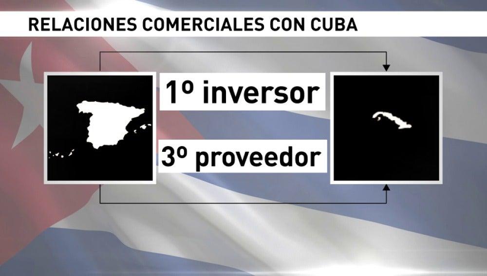 Frame 23.170239 de: La muerte de Fidel Castro abre un amplio abanico de posibilidades económicas al comercio con Cuba