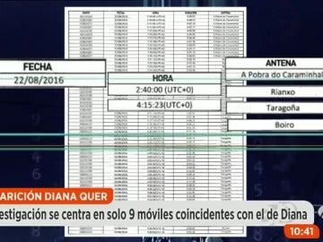 Frame 416.108747 de: movil_DIANA