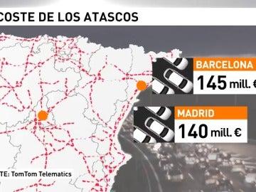 Frame 18.83121 de: Los atascos de tráfico hacen perder millones de euros a las empresas españolas