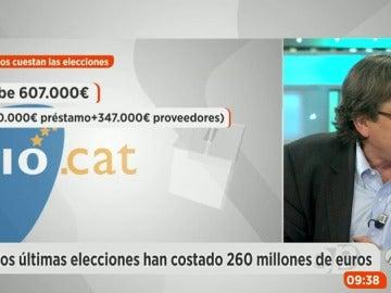 Frame 126.239036 de: ¿Cuánto cuestan las elecciones?