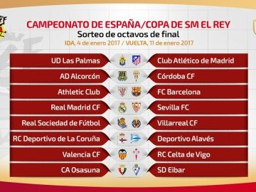 Los cruces de octavos de final de la Copa del Rey