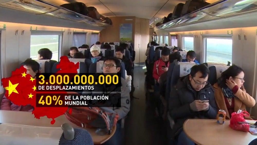 Frame 32.533333 de: China vive el mayor movimiento migratorio del mundo en estos días por el Año Nuevo
