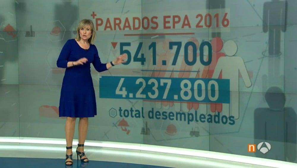 Frame 15.080061 de: EPA